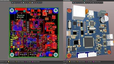 Complete Electronics Hardware Design Course 2021