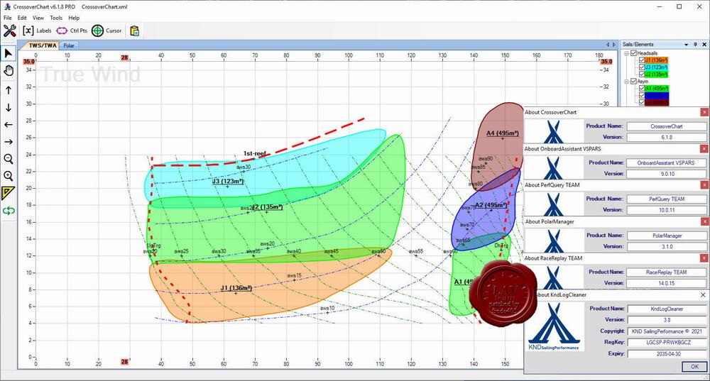 KND SailingPerformance software Suite