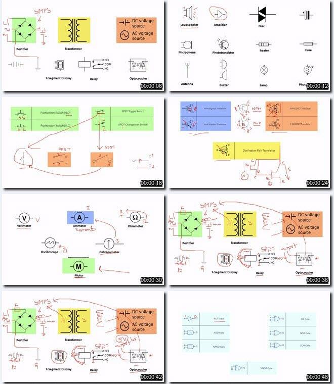 70+ Basic Electrical, Electronic & Logic Symbols Explanation