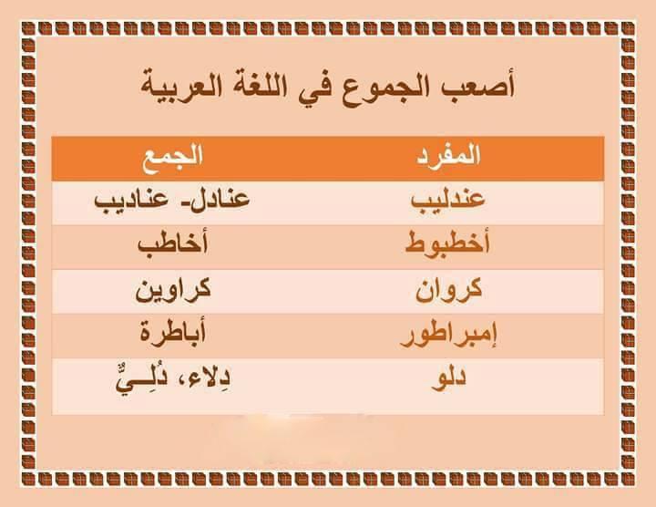 معلومة عربية متوقعة بصراحة