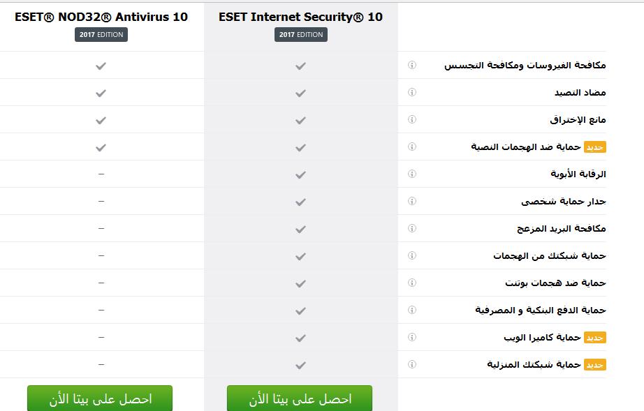 Internet Security® ESET® NOD32® Antivirus