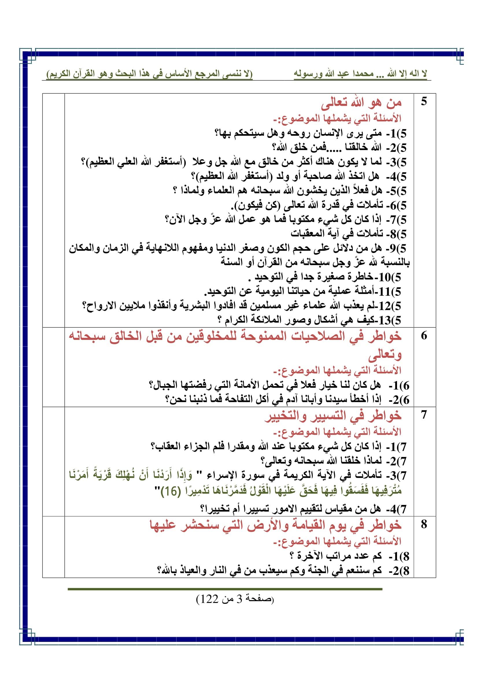 كتابي خواطر أسئلة وأجوبة الإسلام