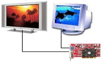 طريقة الكمبيوتر بالتلفاز